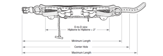 How to measure your lineman belt size